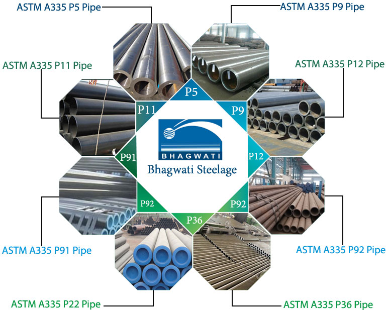 ASTM A335 P22 Pipe Suppliers / ASME SA335 P22 Alloy Steel Pipe Manufacturers in india