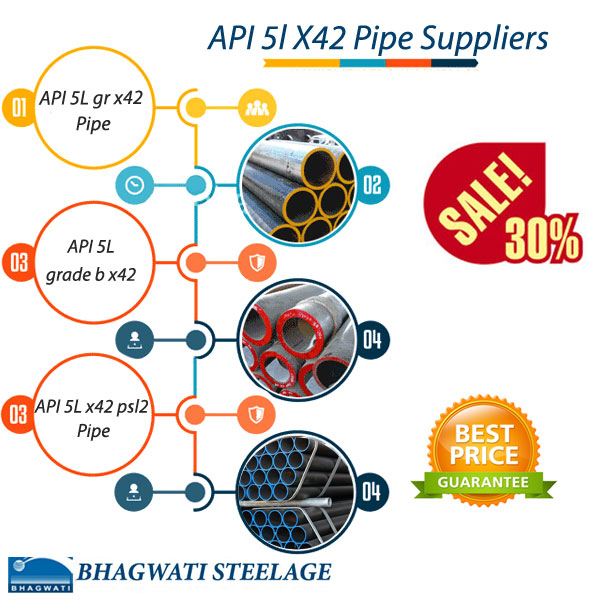 API 5l x42 Pipe Suppliers, API 5l x42 Pipe Manufacturers in India